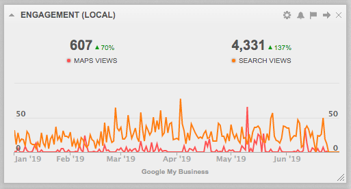 local-engagement-dashboard