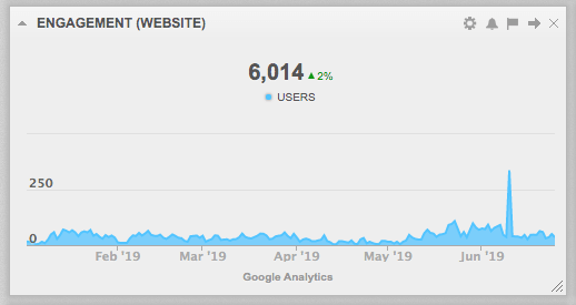 web-engagement-dashboard